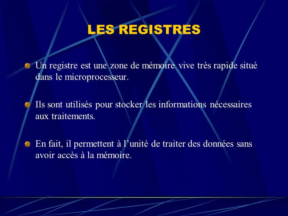 LES REGISTRES Un registre est une zone de mémoire vive très rapide situé dans le microprocesseur.