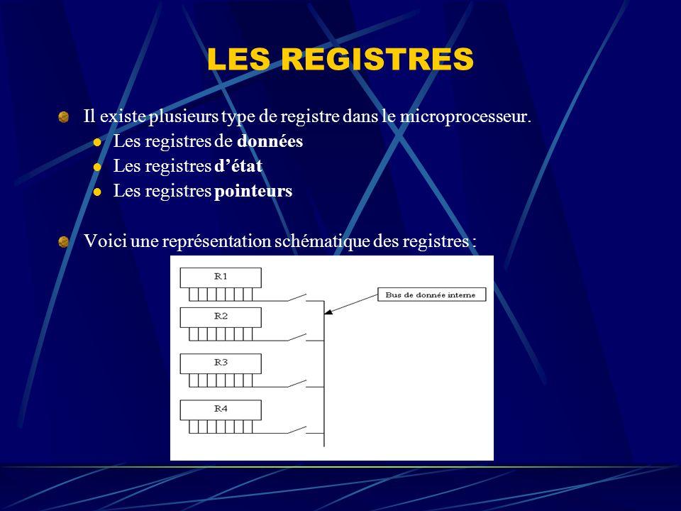 LES REGISTRES Il existe plusieurs type de registre dans le microprocesseur. Les registres de données.