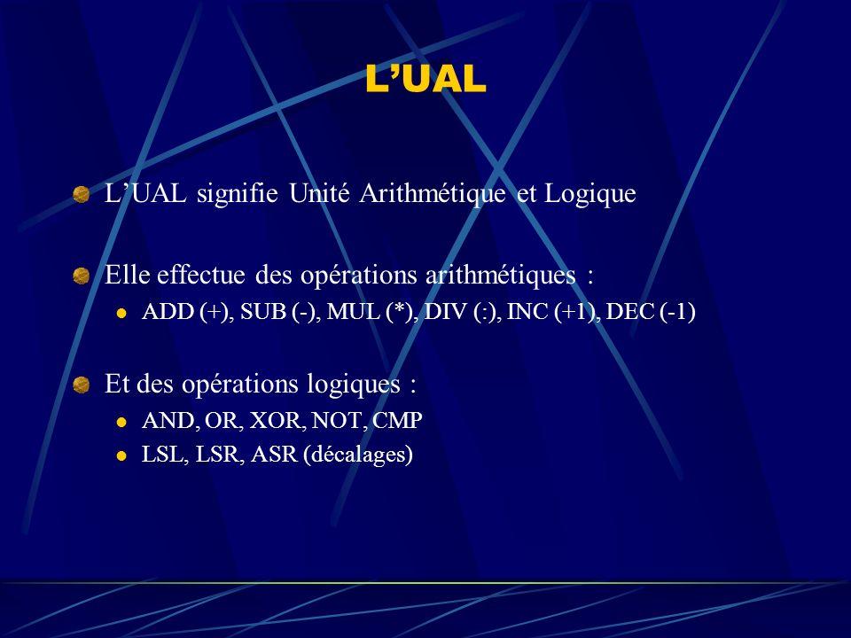 L'UAL L'UAL signifie Unité Arithmétique et Logique