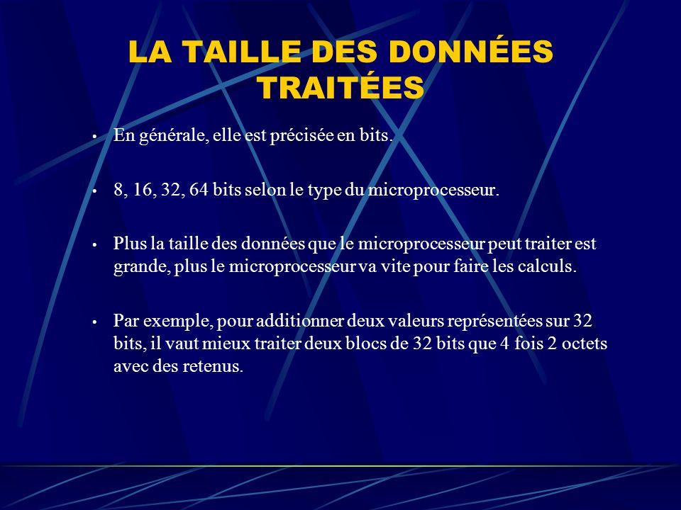 LA TAILLE DES DONNÉES TRAITÉES