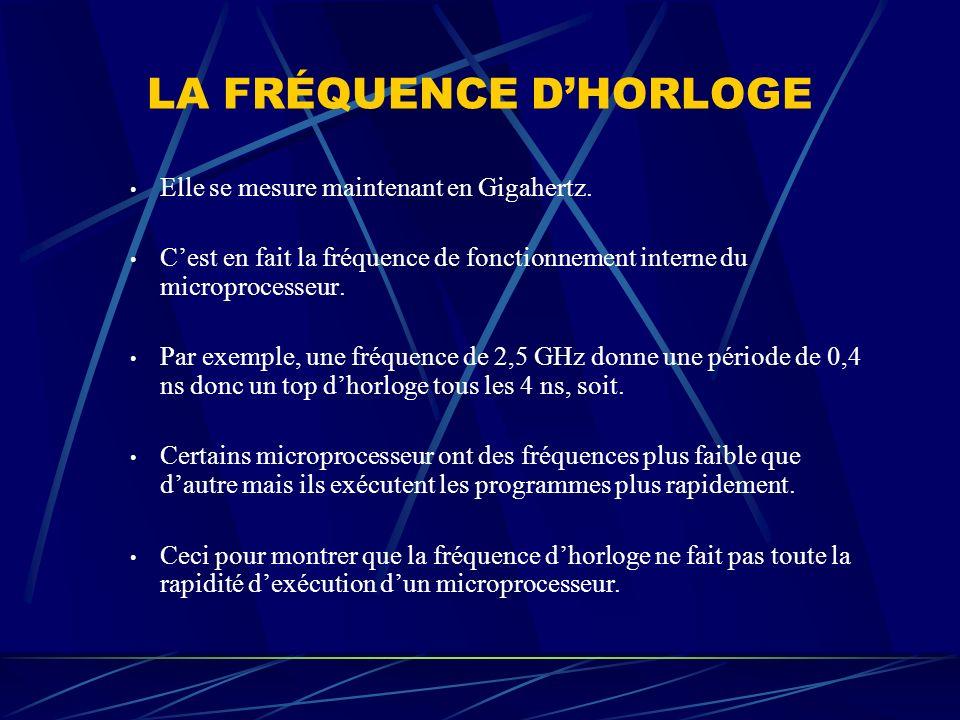 LA FRÉQUENCE D'HORLOGE