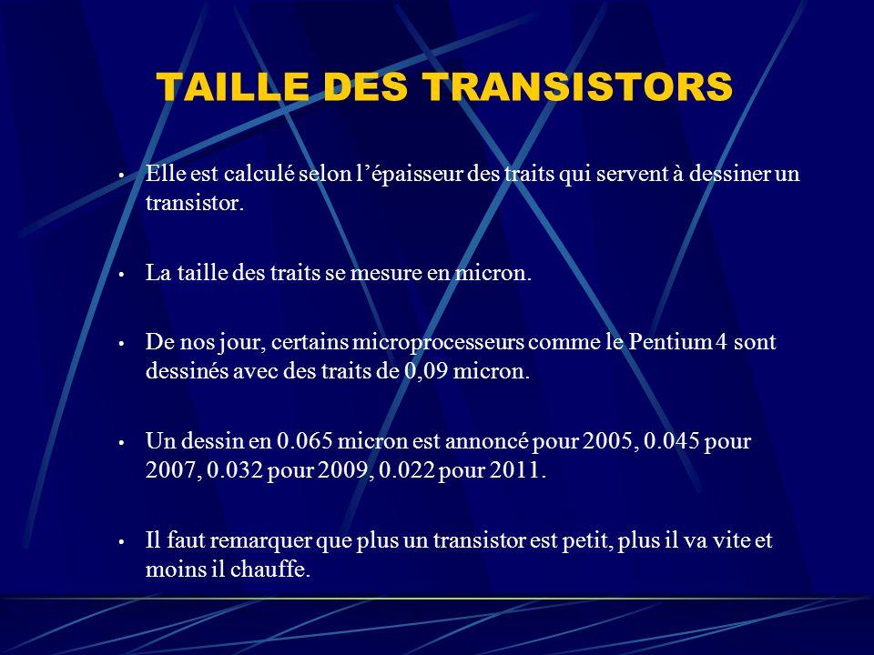 TAILLE DES TRANSISTORS