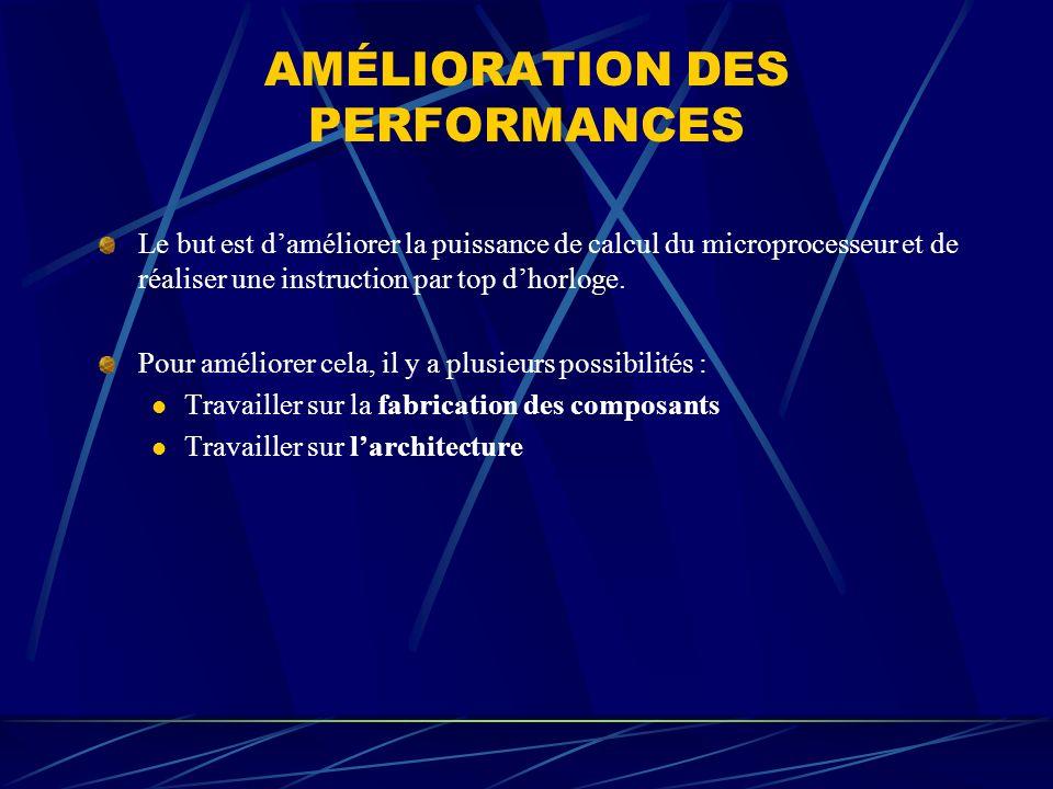 AMÉLIORATION DES PERFORMANCES