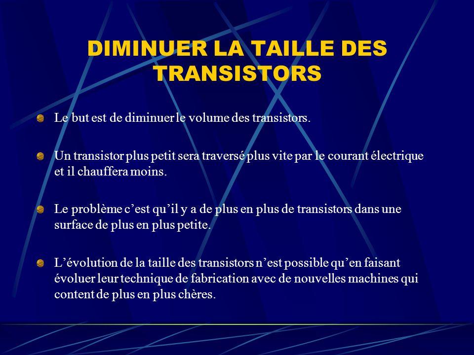 DIMINUER LA TAILLE DES TRANSISTORS