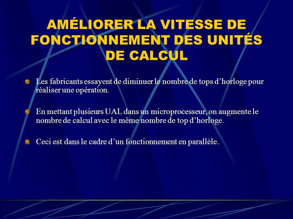 AMÉLIORER LA VITESSE DE FONCTIONNEMENT DES UNITÉS DE CALCUL
