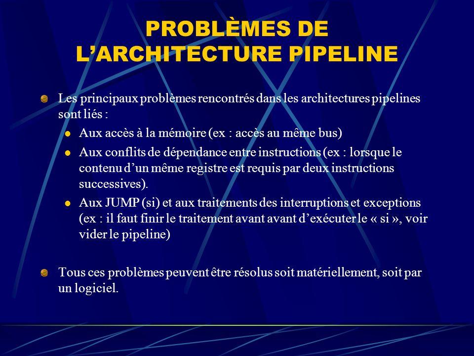 PROBLÈMES DE L'ARCHITECTURE PIPELINE