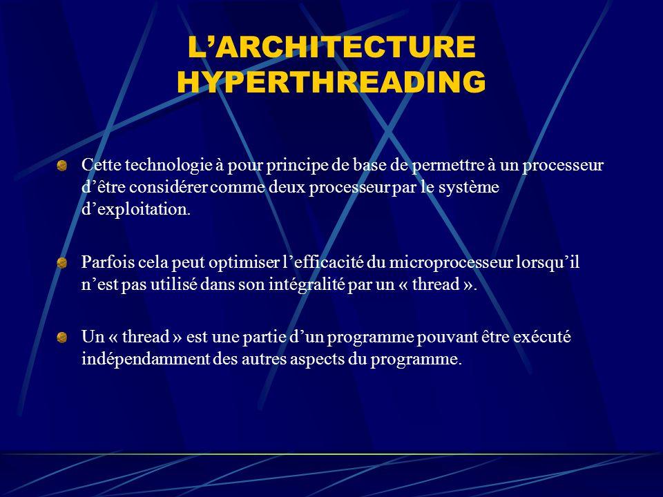 L'ARCHITECTURE HYPERTHREADING