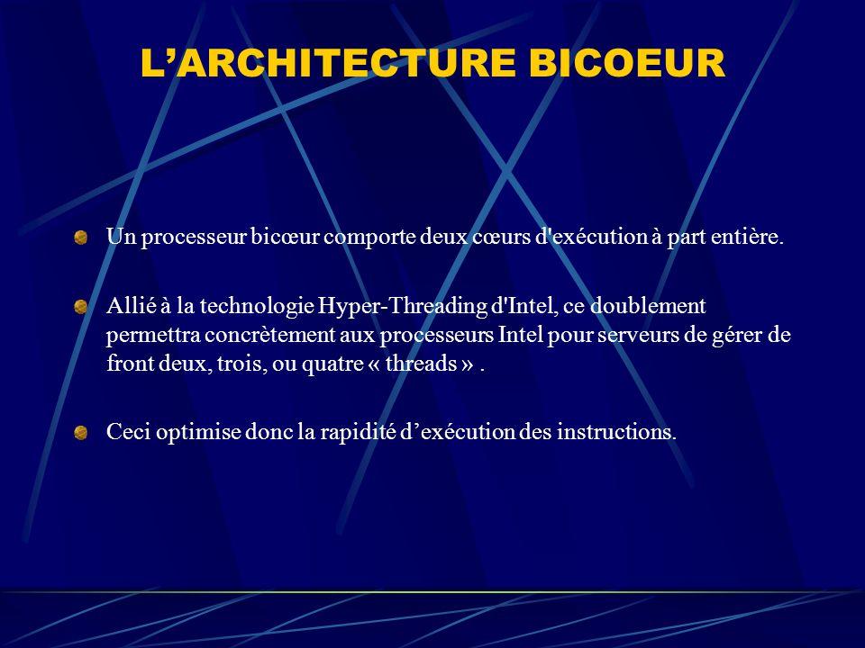 L'ARCHITECTURE BICOEUR
