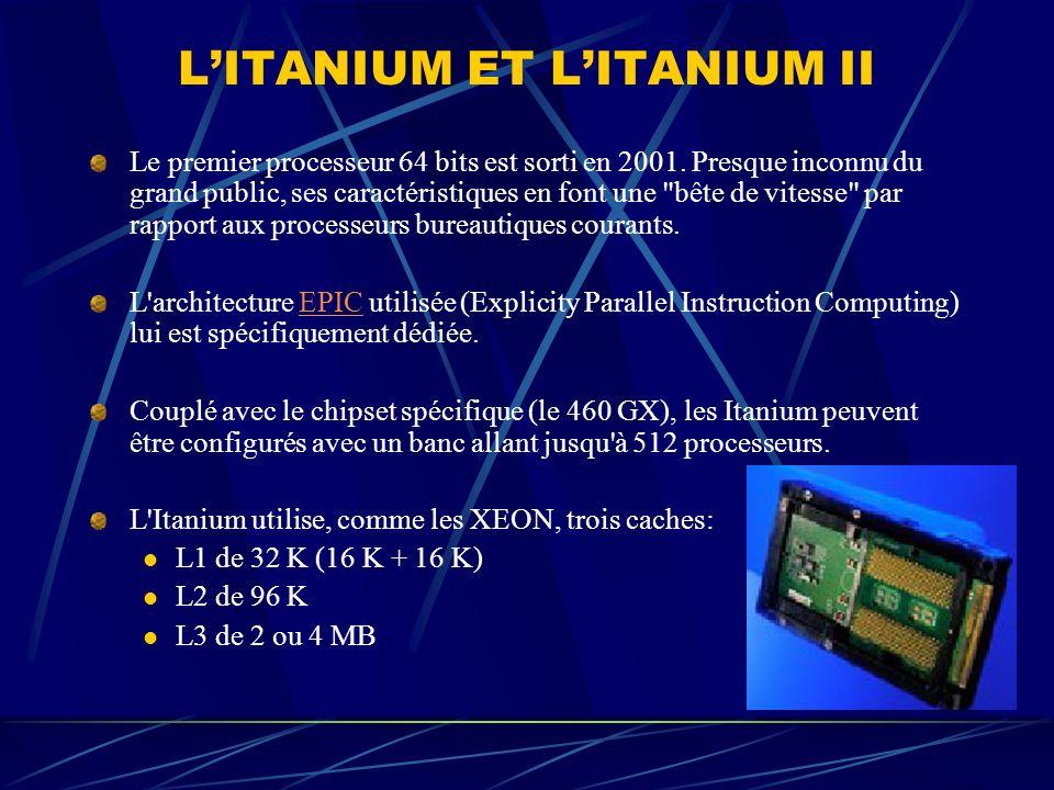 L'ITANIUM ET L'ITANIUM II