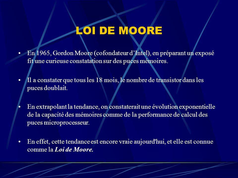 LOI DE MOORE En 1965, Gordon Moore (cofondateur d'Intel), en préparant un exposé fit une curieuse constatation sur des puces mémoires.