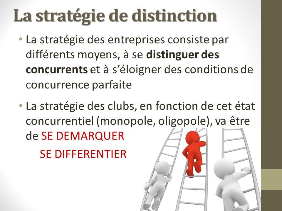 La stratégie de distinction