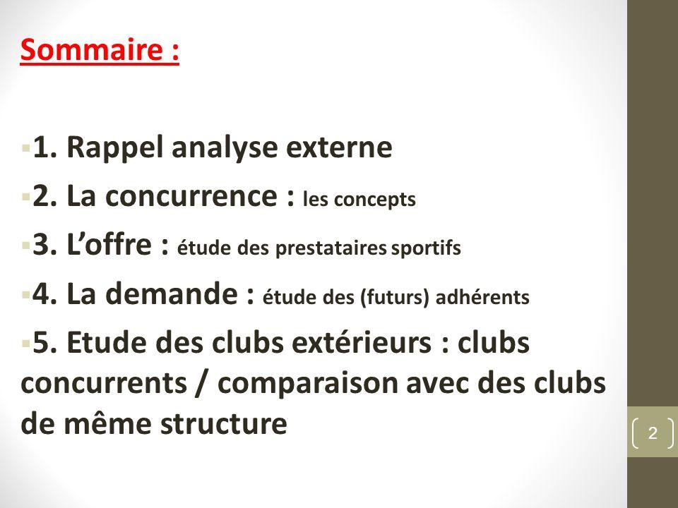 Sommaire :1. Rappel analyse externe. 2. La concurrence : les concepts. 3. L'offre : étude des prestataires sportifs.