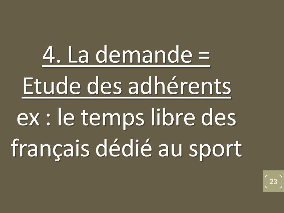 4. La demande = Etude des adhérents ex : le temps libre des français dédié au sport
