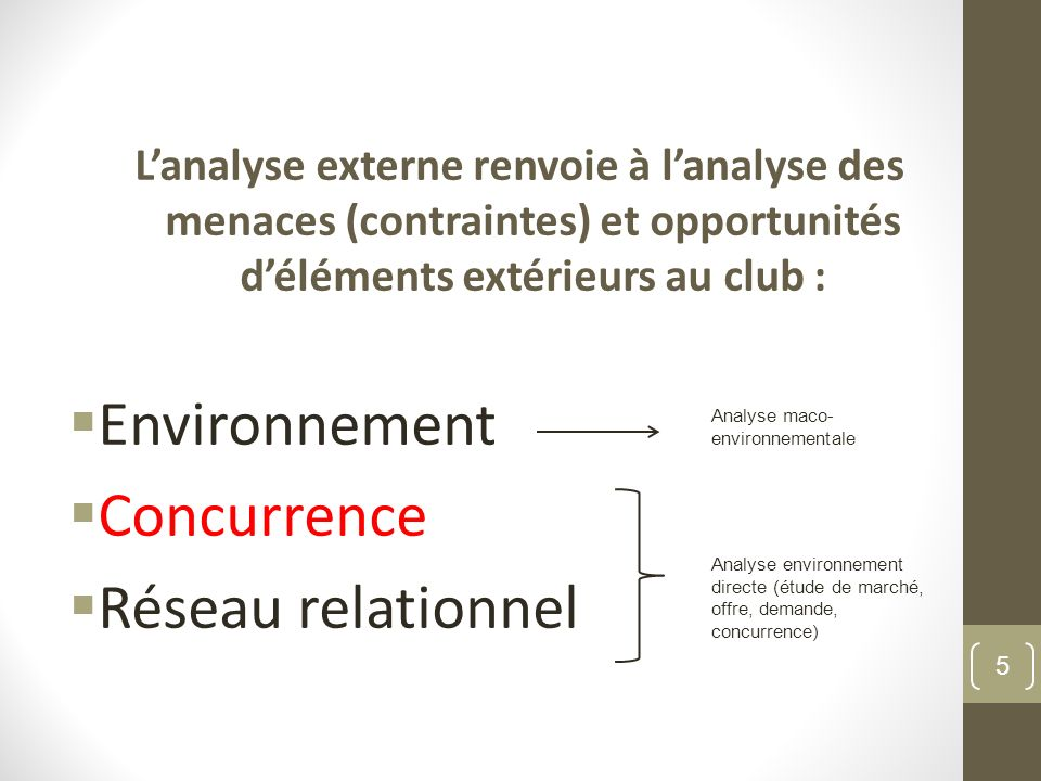 Environnement Concurrence Réseau relationnel