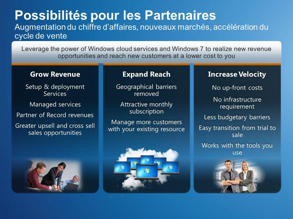 Possibilités pour les Partenaires Augmentation du chiffre d'affaires, nouveaux marchés, accélération du cycle de vente