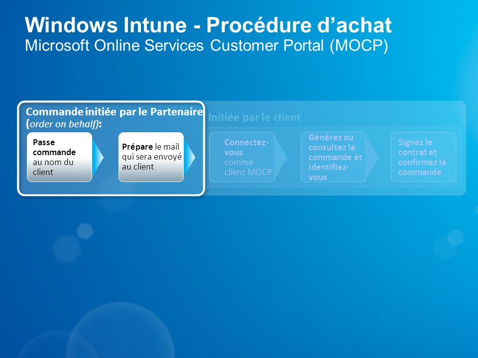 Windows Intune - Procédure d'achat Microsoft Online Services Customer Portal (MOCP)