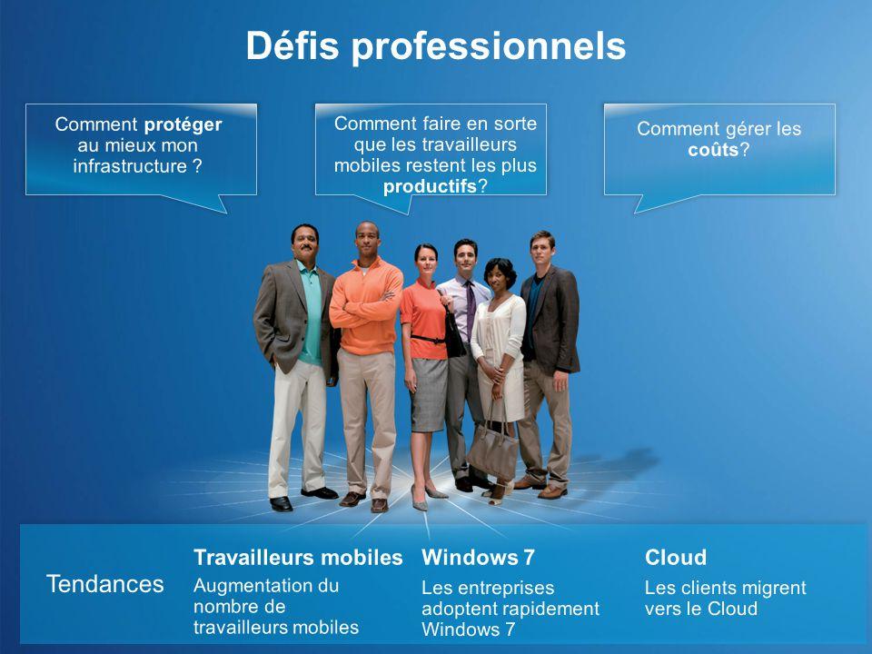Défis professionnels Tendances Travailleurs mobiles Windows 7 Cloud