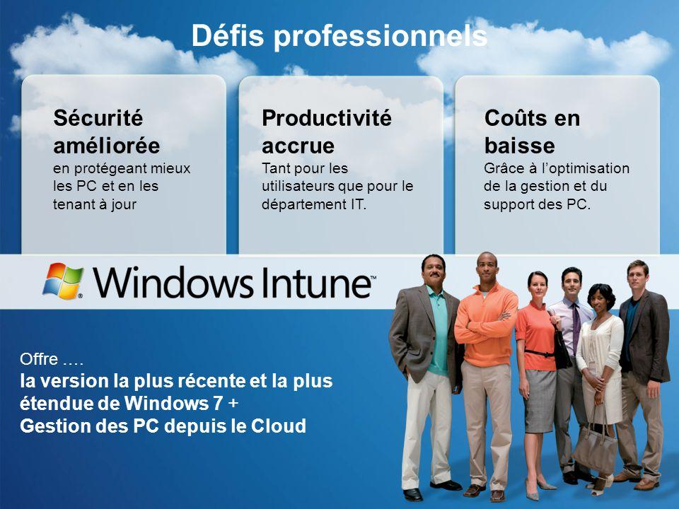 Défis professionnels Sécurité améliorée en protégeant mieux les PC et en les tenant à jour. Productivité accrue.