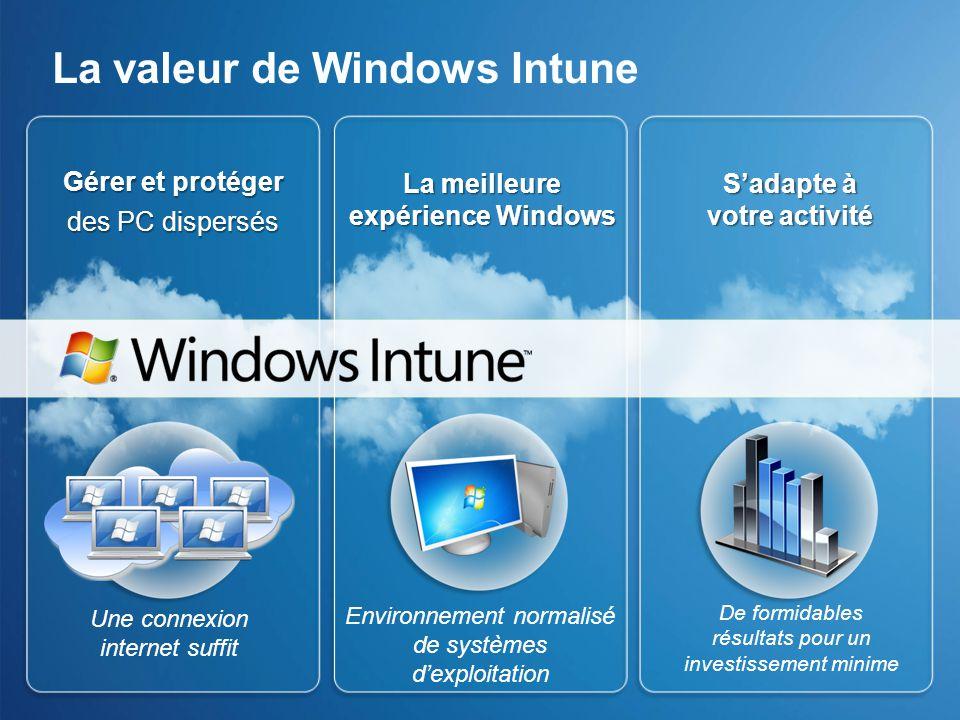 La meilleure expérience Windows S'adapte à votre activité