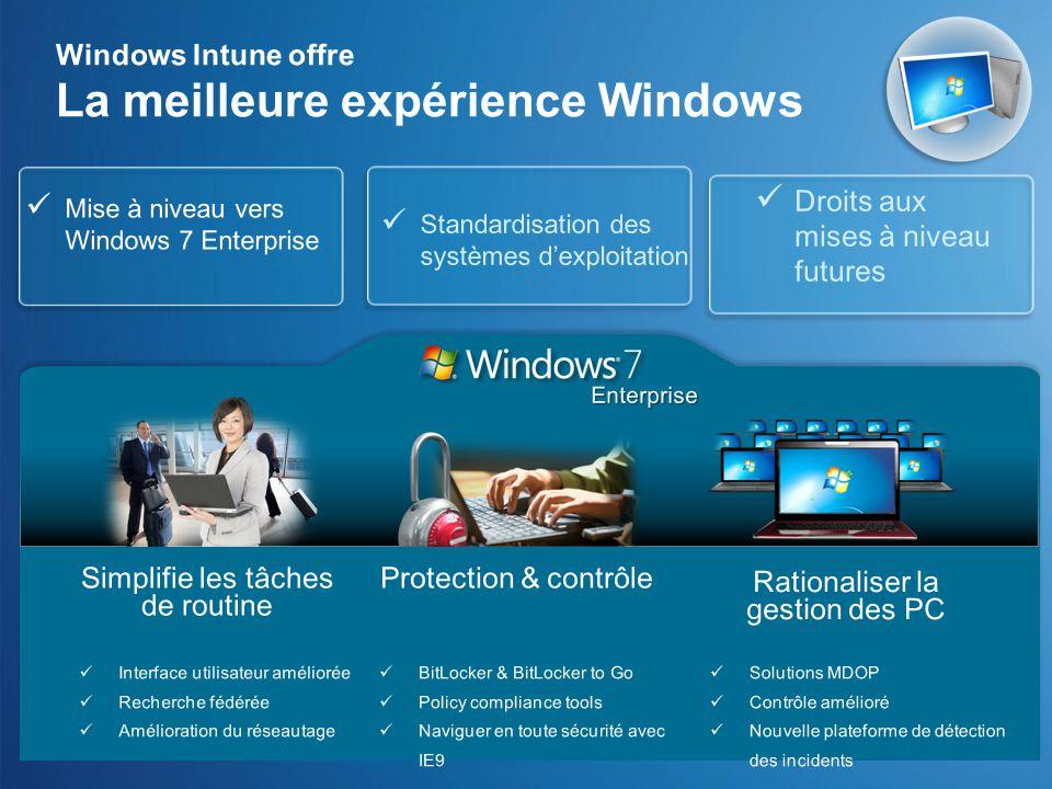 Windows Intune offre La meilleure expérience Windows