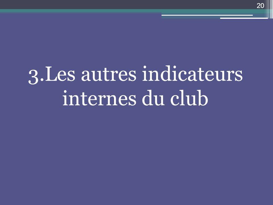 3.Les autres indicateurs internes du club