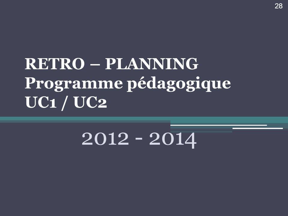 RETRO – PLANNING Programme pédagogique UC1 / UC2