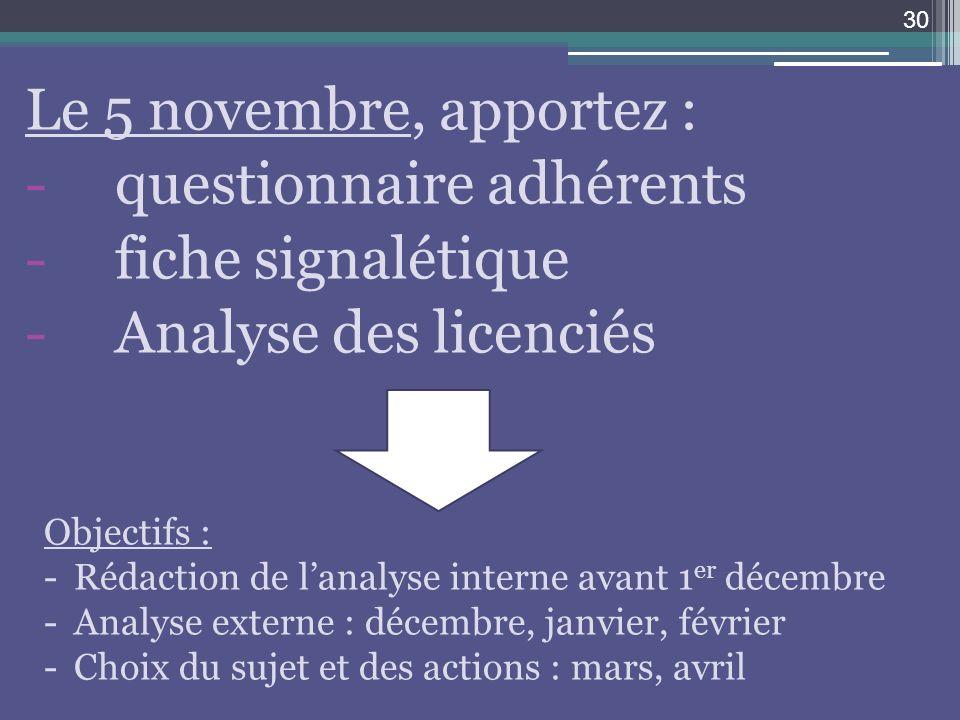 questionnaire adhérents fiche signalétique Analyse des licenciés