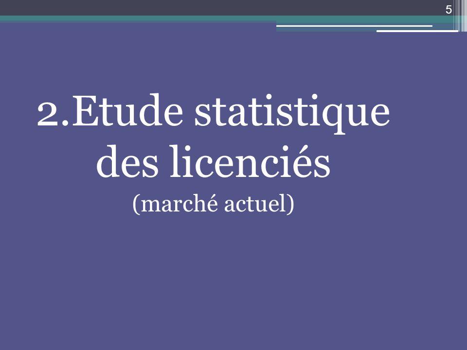 2.Etude statistique des licenciés