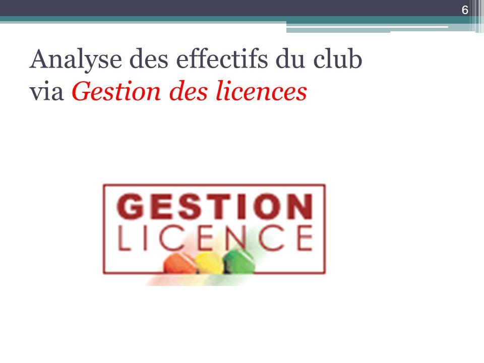 Analyse des effectifs du club via Gestion des licences