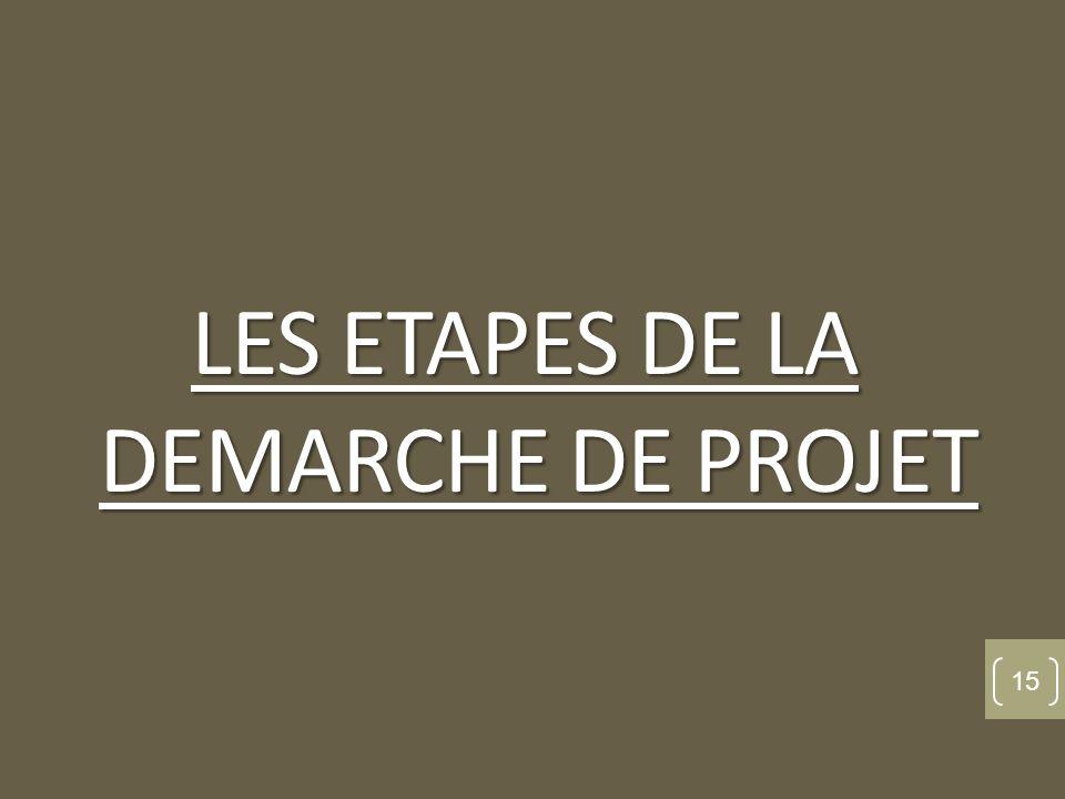 LES ETAPES DE LA DEMARCHE DE PROJET