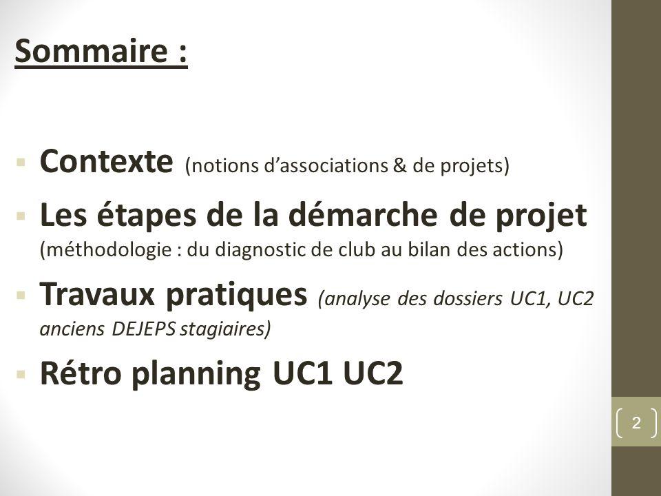 Sommaire : Contexte (notions d'associations & de projets)