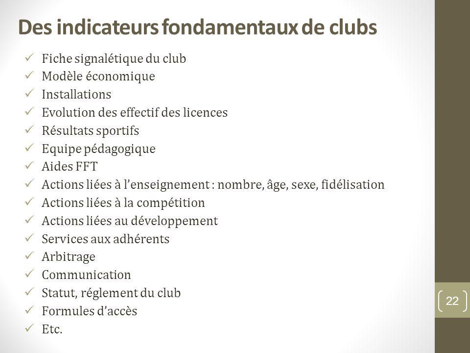 Des indicateurs fondamentaux de clubs