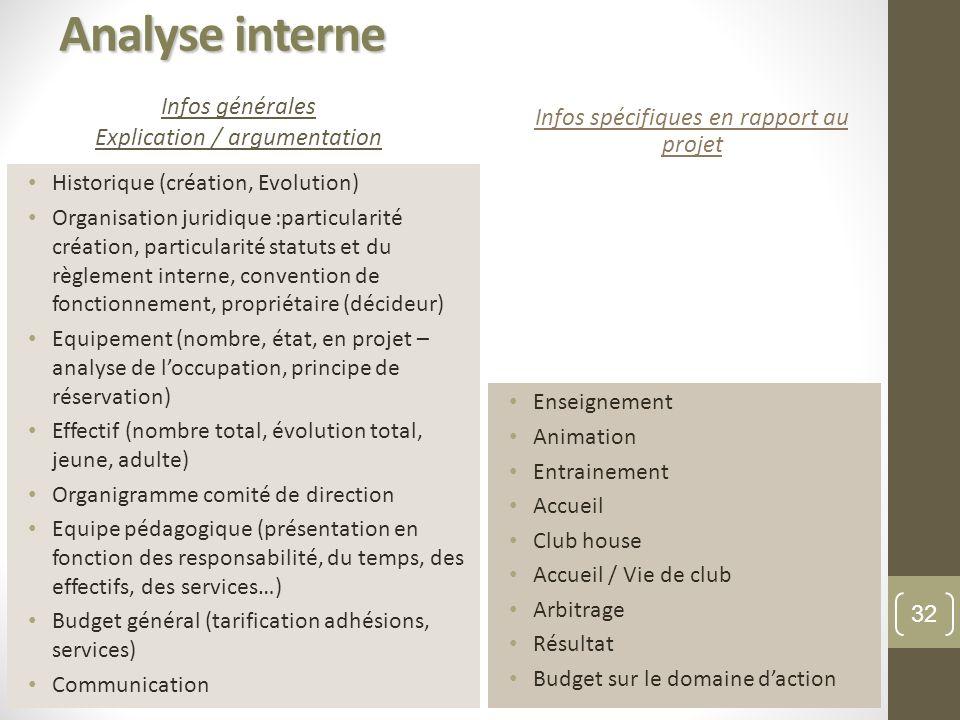 Analyse interne Infos générales Infos spécifiques en rapport au projet