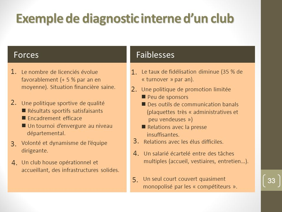Exemple de diagnostic interne d'un club