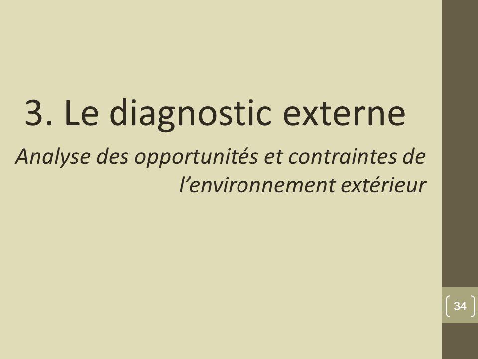 3. Le diagnostic externe Analyse des opportunités et contraintes de l'environnement extérieur