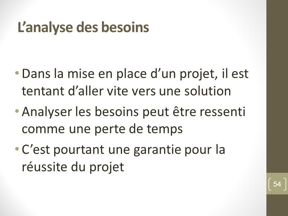 L'analyse des besoins Dans la mise en place d'un projet, il est tentant d'aller vite vers une solution.