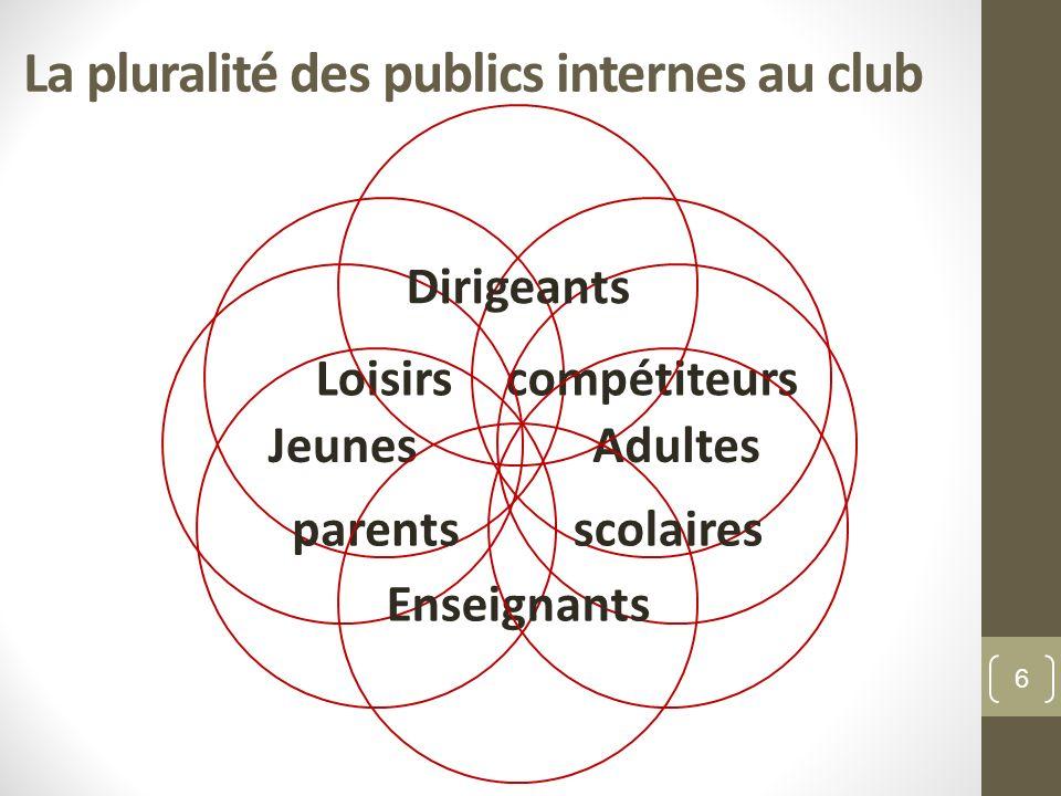 La pluralité des publics internes au club