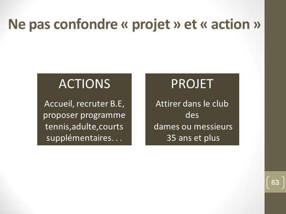 Ne pas confondre « projet » et « action »
