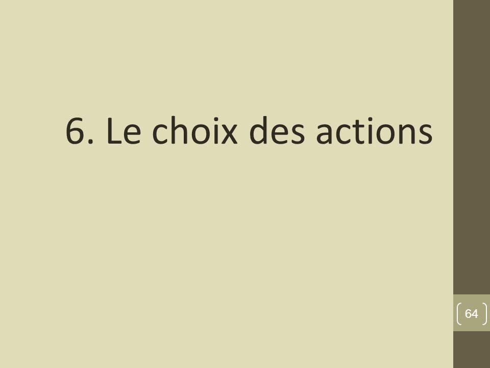 6. Le choix des actions