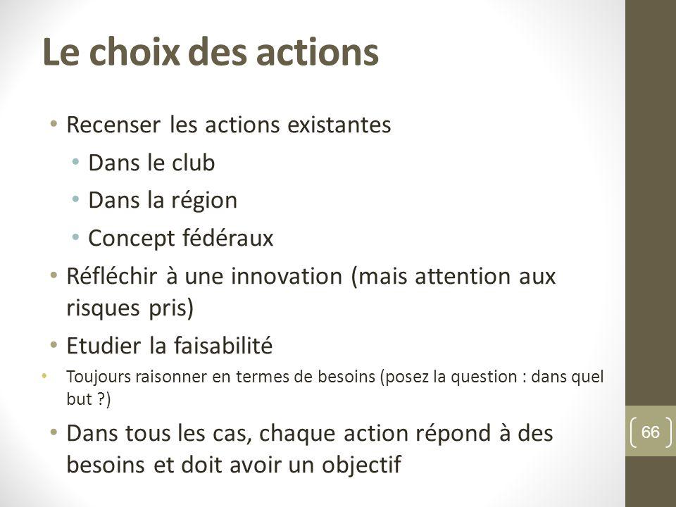 Le choix des actions Recenser les actions existantes Dans le club