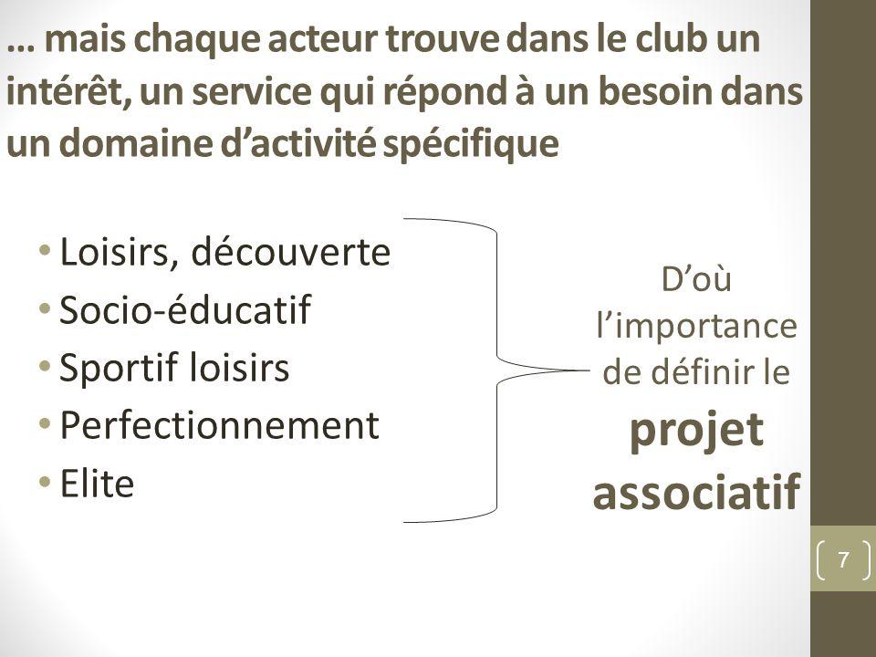 D'où l'importance de définir le projet associatif