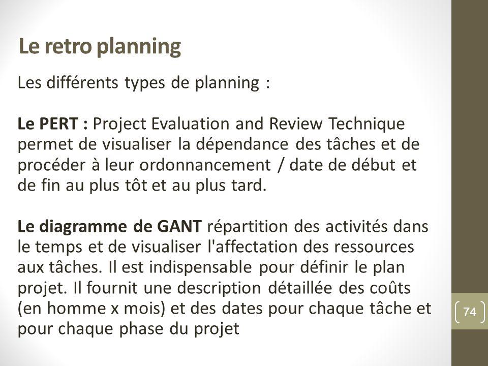 Le retro planning Les différents types de planning :