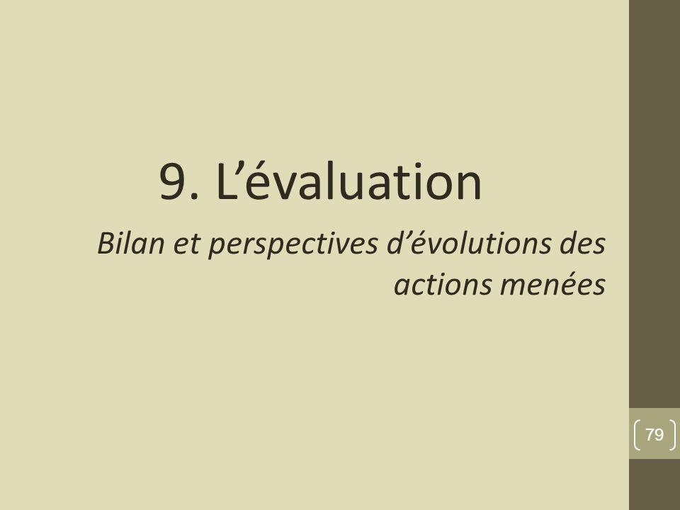 9. L'évaluation Bilan et perspectives d'évolutions des actions menées