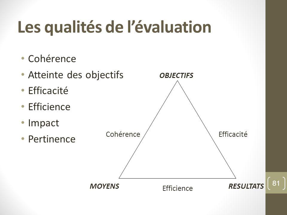 Les qualités de l'évaluation
