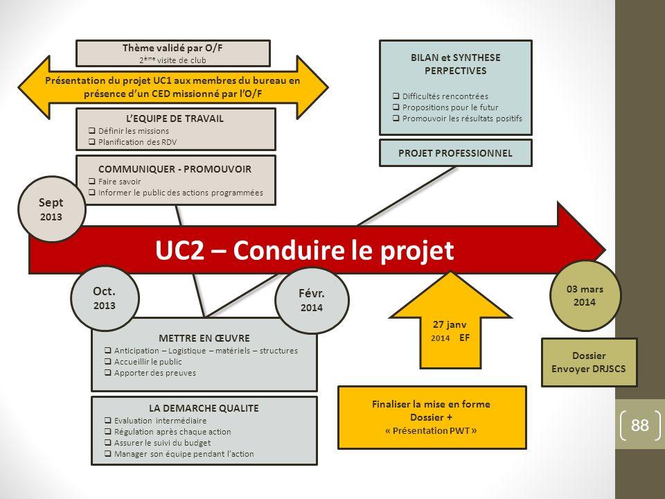 UC2 – Conduire le projet Sept 2013 Oct. 2013 Févr. 2014