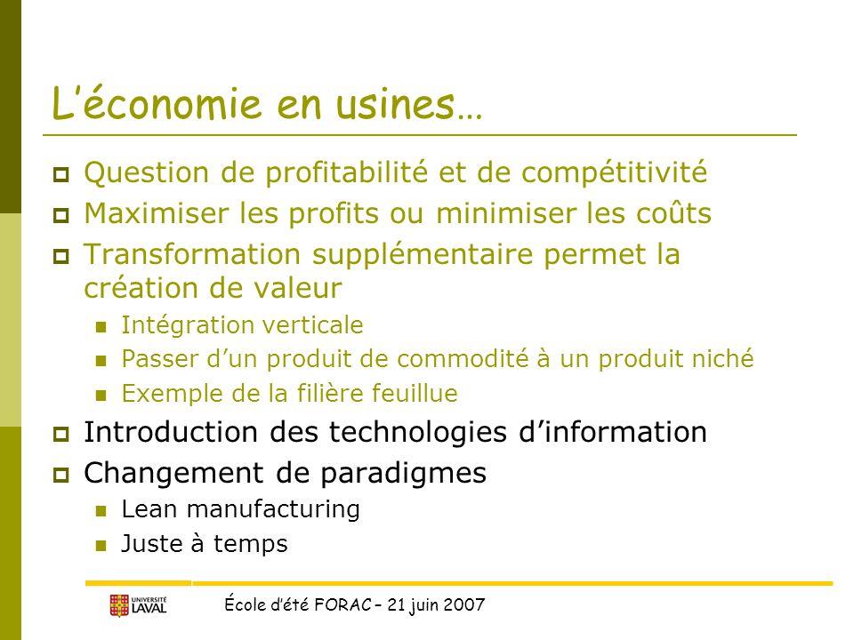 L'économie en usines… Question de profitabilité et de compétitivité
