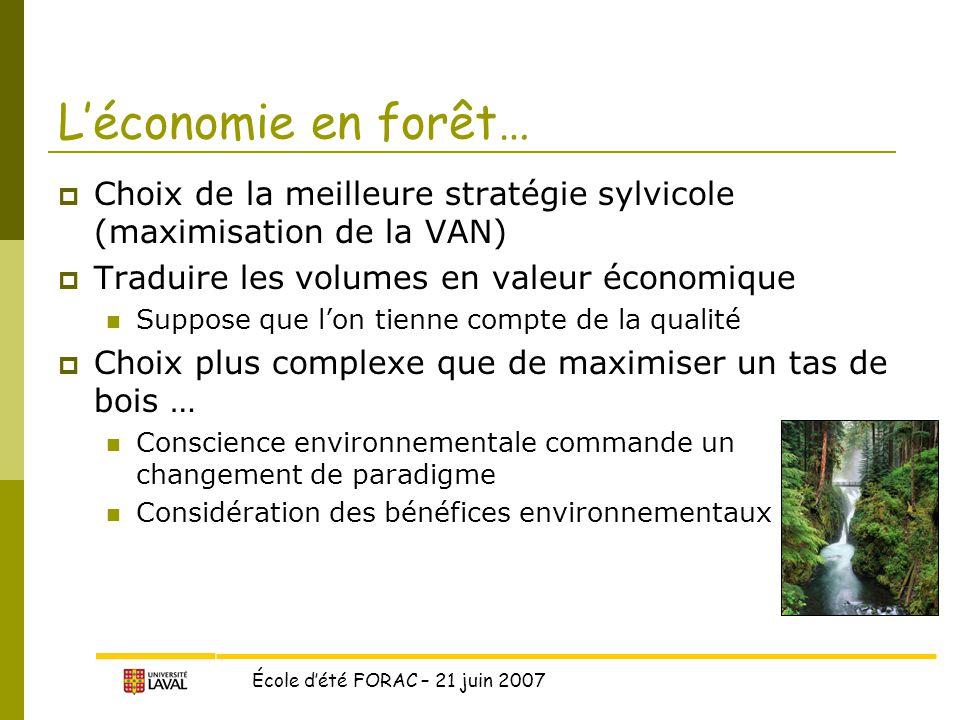 L'économie en forêt… Choix de la meilleure stratégie sylvicole (maximisation de la VAN) Traduire les volumes en valeur économique.