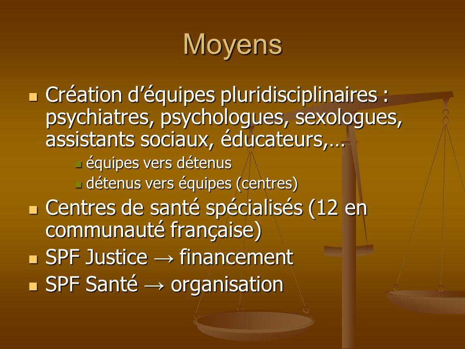 Moyens Création d'équipes pluridisciplinaires : psychiatres, psychologues, sexologues, assistants sociaux, éducateurs,…