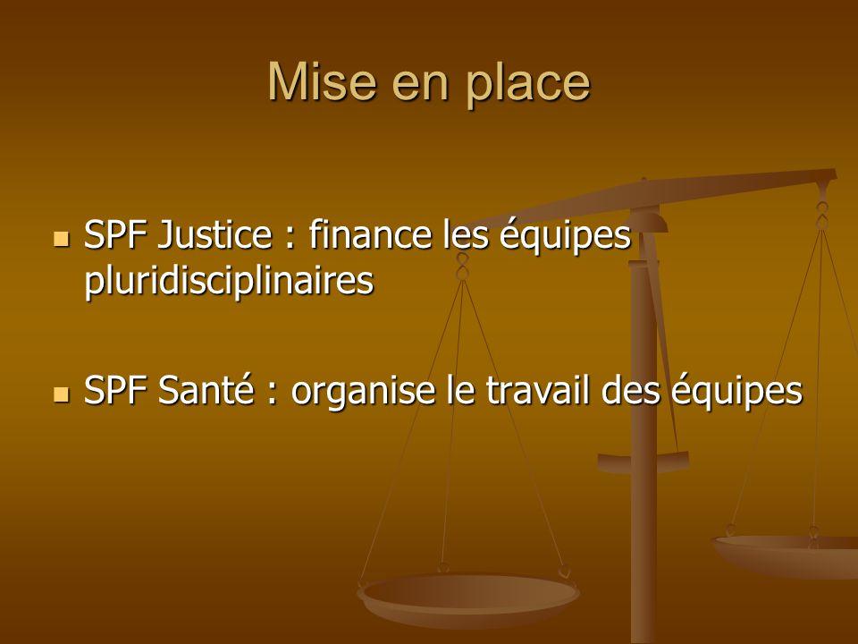 Mise en place SPF Justice : finance les équipes pluridisciplinaires