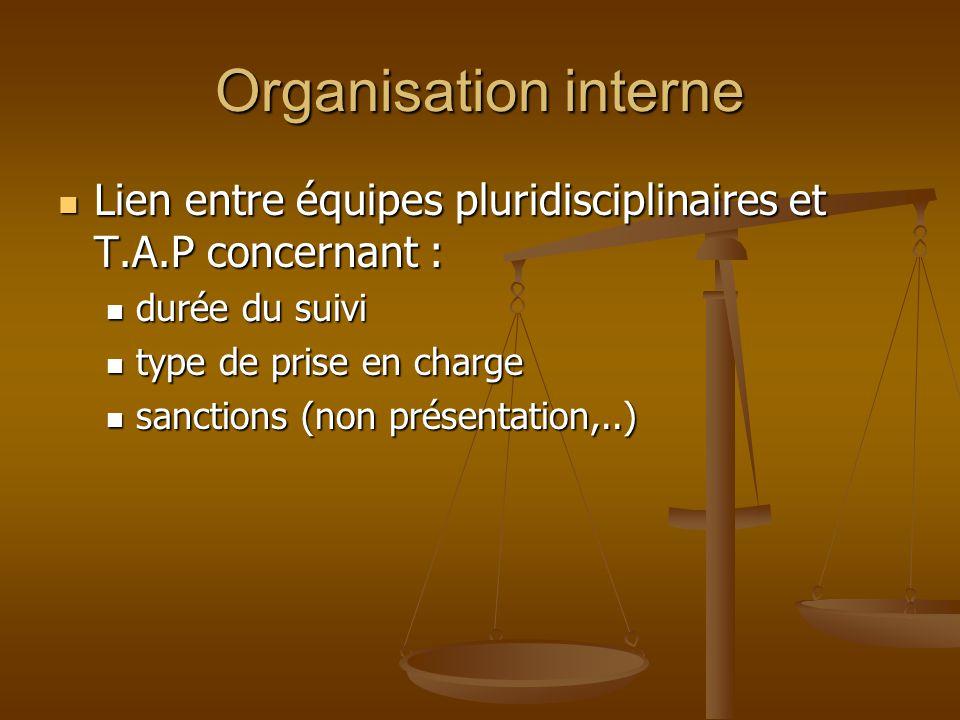 Organisation interne Lien entre équipes pluridisciplinaires et T.A.P concernant : durée du suivi. type de prise en charge.